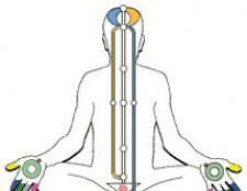 Йога для всіх