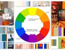 Як поєднувати кольори в інтер'єрі?