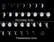 У яку фазу місяця краще прати?